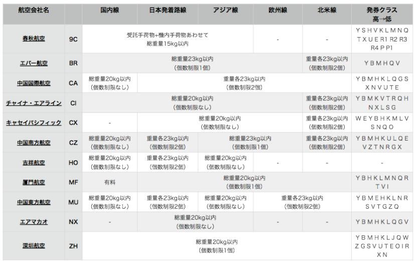 スクリーンショット 2014-09-24 14.52.33