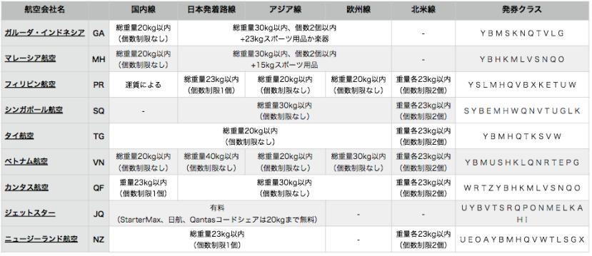 スクリーンショット 2014-09-24 14.52.48