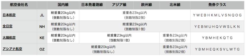 スクリーンショット 2014-09-24 14.52.58