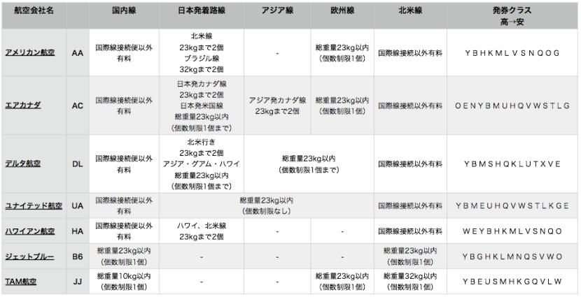 スクリーンショット 2014-09-24 14.53.17