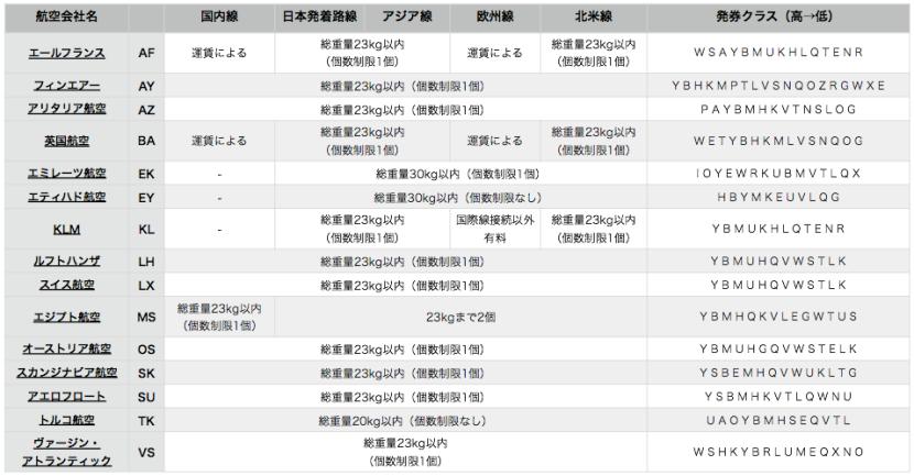 スクリーンショット 2014-09-24 14.58.37